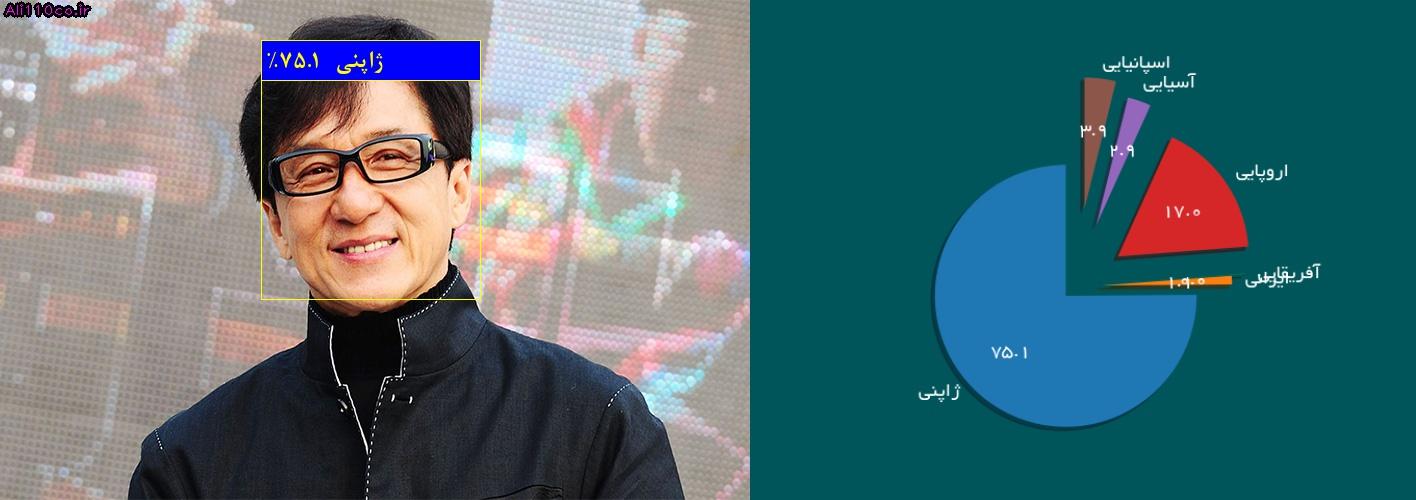 پروژه تشخیص ملیت به زبان فارسی با یادگیری عمیق